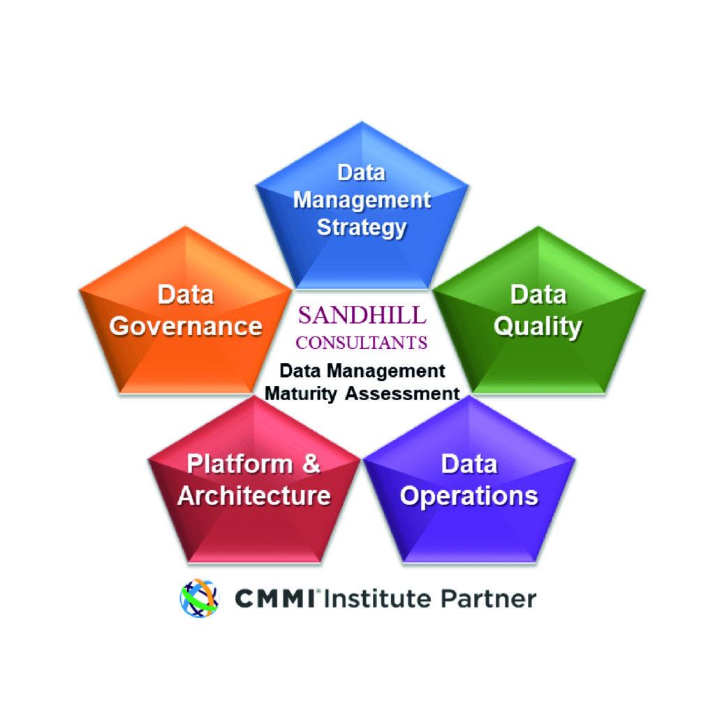 DG CDS Product image1