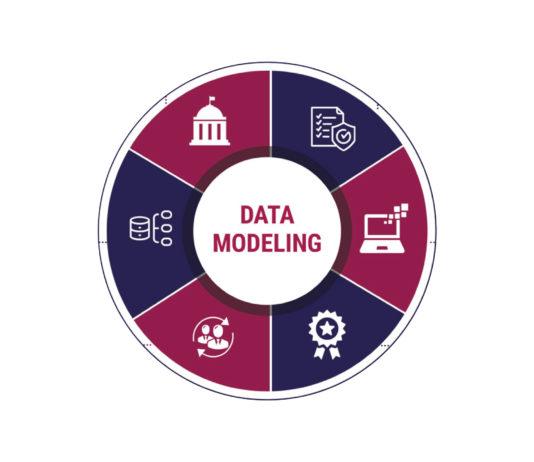 Governance for Data Modeling Workshop image 2
